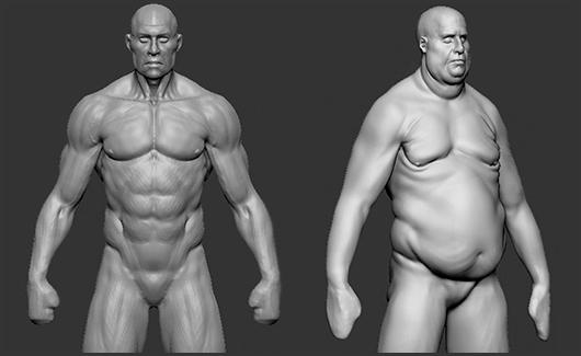 Biotipos e Gesturing - Iremos estudar biotipos(forte e gordo) mostrando a diferença entre eles e gesturing(corpo em movimento).